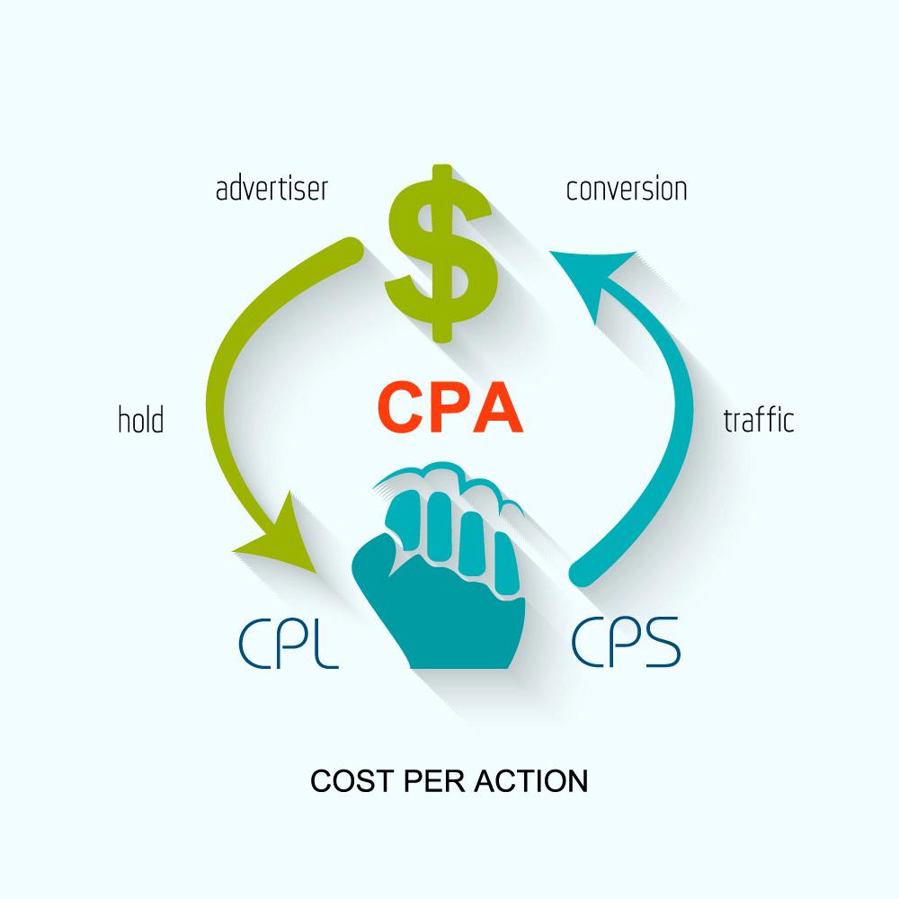 Cost per Action Rémunération ONLINE Service digital